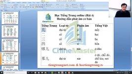 Học tiếng Trung theo chủ đề Đăng ký vé gửi xe trung tâm tiếng Trung ChineMaster